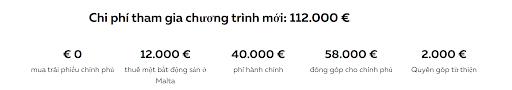 thường trú nhân Malta dù 500.000 €